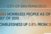 San Francisco: the tale of two cities
