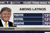 How do Latinos feel about Donald Trump?