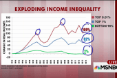 Is inequality driving outsider candidates?