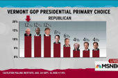 Sanders tied for third in Republican (?) poll