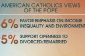 Pope Francis resonates with U.S. Catholics