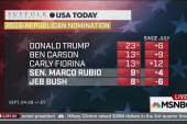 Jeb Bush tumbles in polls