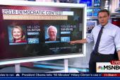 New polling ahead of Democratic debate