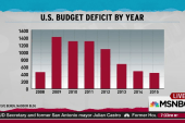 US budget deficit smallest in 8 years