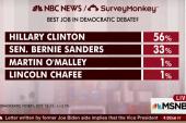 Clinton clear winner of Dem debate: poll