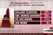 Hillary takes the lead over Bernie in key...