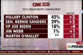 Voters pick worst performance of Dem debate