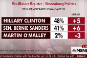 Iowa voters weigh in on Clinton emails