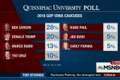 Ben Carson is now surging in Iowa polls