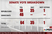 Senate approves two-year budget deal