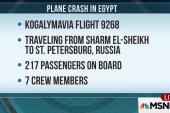 Egyptian officials: No survivors of...