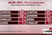 Poll: Clinton has 50 percent support