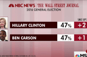 Carson tied with Clinton in national poll