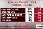 Kristol: Trump poll terrible news for Jeb