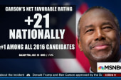 Carson has highest favorable rating in...