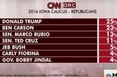 Post-debate poll: Trump pulls ahead in Iowa