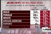 More men in '16 GOP electorate vs. '12: poll