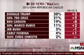 Cruz up, Carson down in Iowa, new poll shows