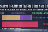 Gun law debate rages after CA massacre