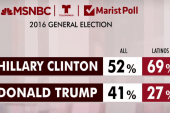 Clinton defeats top Republicans in new poll