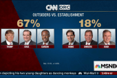 Outsiders trounce GOP establishment in polls
