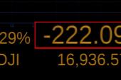 Stocks plunge at market open