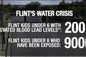 New confirmed cases of Flint kids