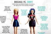 Three new Barbie looks and why they matter