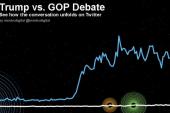 Trump vs. the GOP debate
