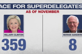 Clinton's Superdelegate Advantage