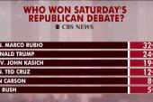 Poll: Rubio won SC debate