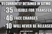 Colorado Supermax eyed for Gitmo detainees