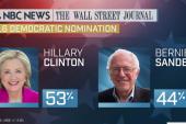 Clinton leads in new NBC News/WSJ polls