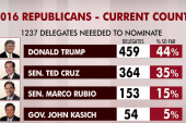 Inside the delegate battle to the GOP...
