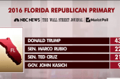 Poll: Trump holds 21 point lead in Florida