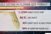 Rubio stays positive despite Florida poll...