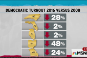 Democrats dogged by low primary turnout