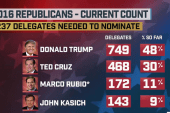 Is Kasich key to stopping Trump?