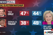 Polls: Cruz better against Hillary than Trump