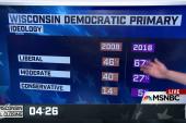 Liberal shift among Democrats continues