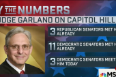 GOP resistance to Garland grows