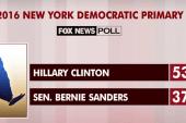 Clinton holds double-digit leads in NY, Pa.