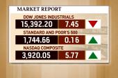 How's Wall Street doing?
