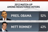Obama v. Romney: Too early to call