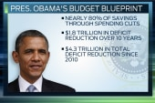 Is Obama the adult in the room on budget...