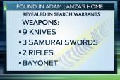 Cataloguing Adam Lanza's vast Newtown arsenal