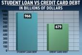 Vice President Biden's student debt joke...