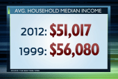 Middle class struggles as Congress dithers