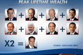 Romney's wealth surpasses combined total...