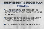 Is Obama's budget a hat tip to Republican...